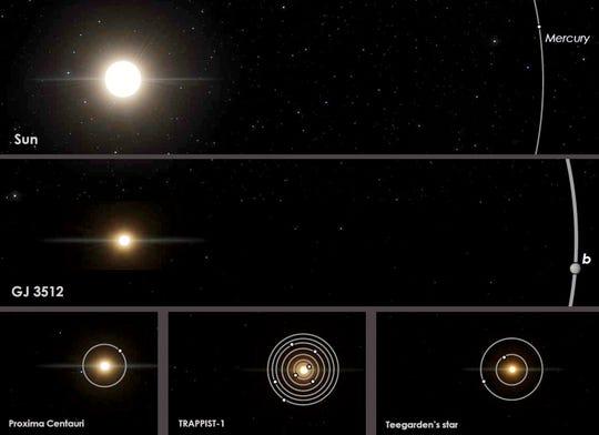 Descubren un planeta que desafía la teoría de formación planetaria 2