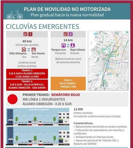 """Implementan ciclovías para evitar aglomeraciones en la """"Nueva Normalidad"""""""