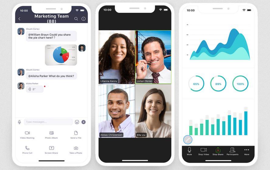 Zoom Phone Cloud, el nuevo servicio de telefonía de Zoom