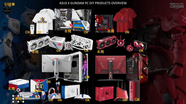 ASUS lanza nueva línea de componentes para PC inspirados en Gundam